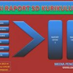 Download Raport SD Kurikulum 2013